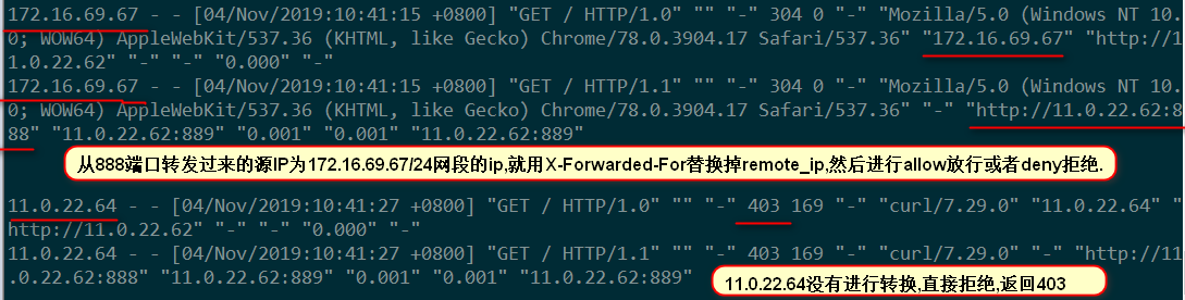 《Nginx对x_forwarded_for做IP白名单限制》